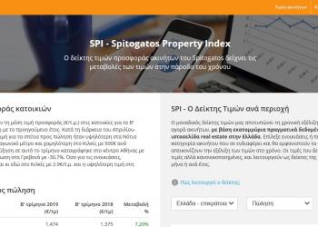 Δείκτης τιμών προσφοράς για την ελληνική αγορά ακινήτων από το Spitogatos.gr
