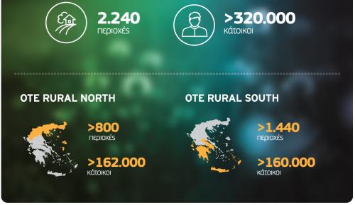 OTE: VDSL στις πιο απομακρυσμένες περιοχές της Ελλάδας