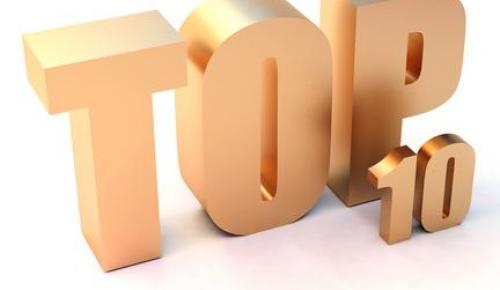 2012: Το Τοπ 10 του Yahoo!